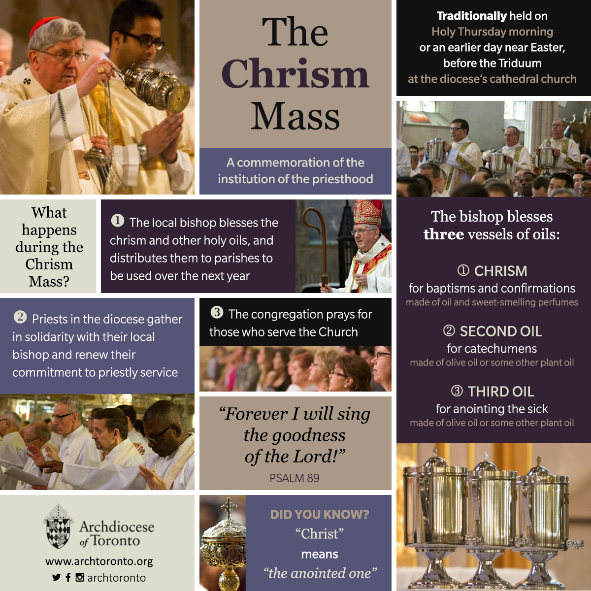 Infographic: Chrism Mass