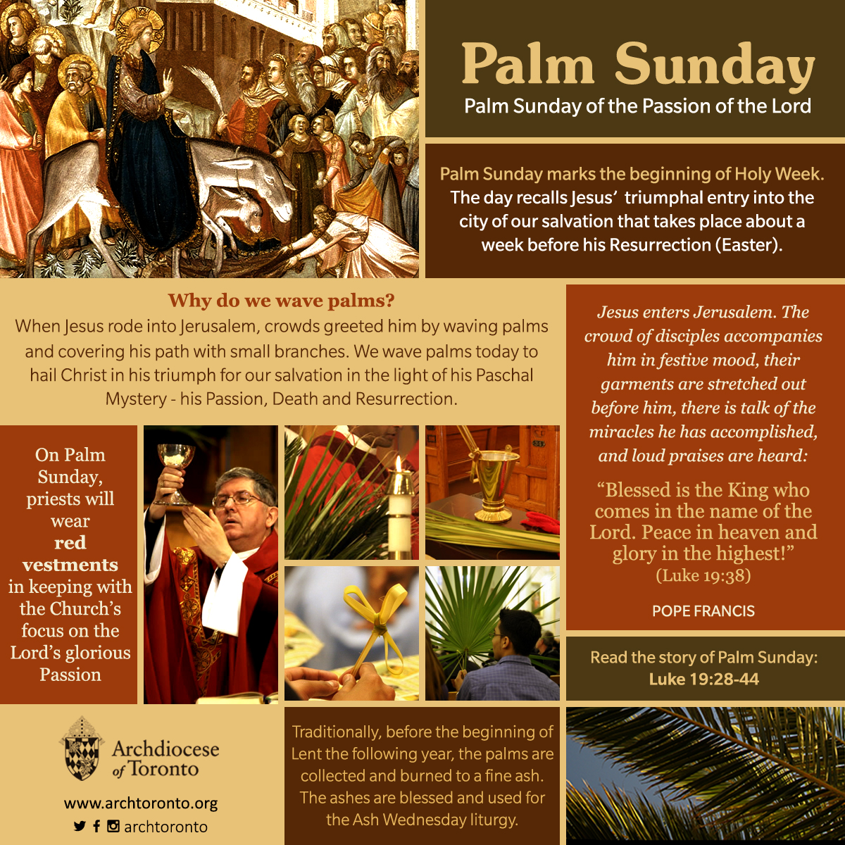 Infographic: Palm Sunday